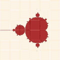 The Mandelbrot Set coloured with the temporary colour scheme